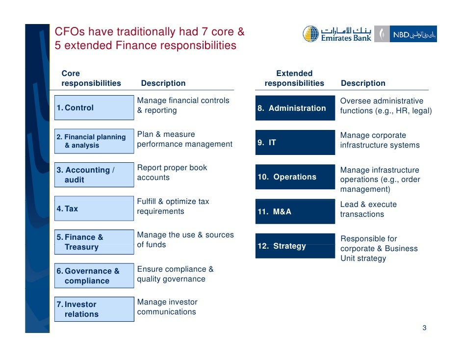 role of cfo The role of the cfo is complex, and ever increasing in addition to managing the financial side of the business, the cfo is responsible for managing banking, financing, vendor and other key financial relationships.