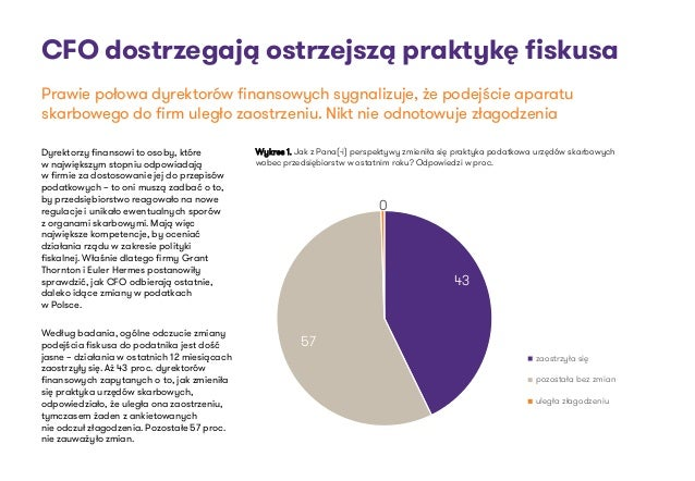 CFO dostrzegają ostrzejszą praktykę fiskusa Dyrektorzy finansowi to osoby, które w największym stopniu odpowiadają w firmi...