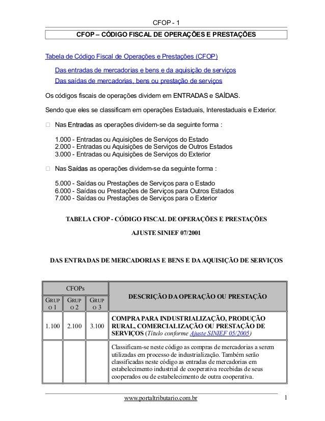 CFOP - 1           CFOP – CÓDIGO FISCAL DE OPERAÇÕES E PRESTAÇÕESTabela de Código Fiscal de Operações e Prestações (CFOP) ...