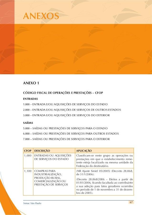 67 Escrituração Fiscal Senac São Paulo ANEXOS ANEXO 1 CÓDIGO FISCAL DE OPERAÇÕES E PRESTAÇÕES – CFOP ENTRADAS 1.000 – ENTR...