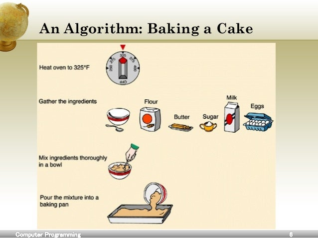 C for beginners for How to bake a simple cake for beginners