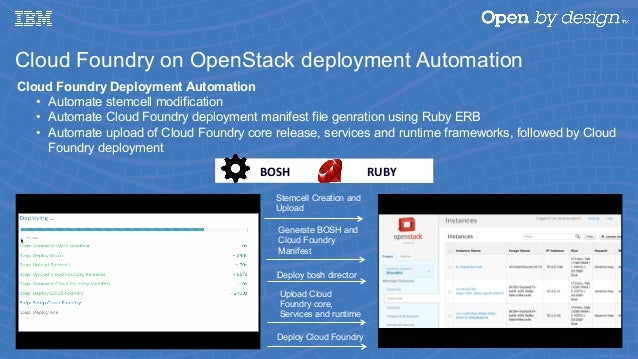 As A Service Cloud Foundry On Openstack Lessons Learnt