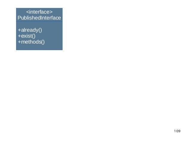 109 <interface> PublishedInterface +already() +exist() +methods()