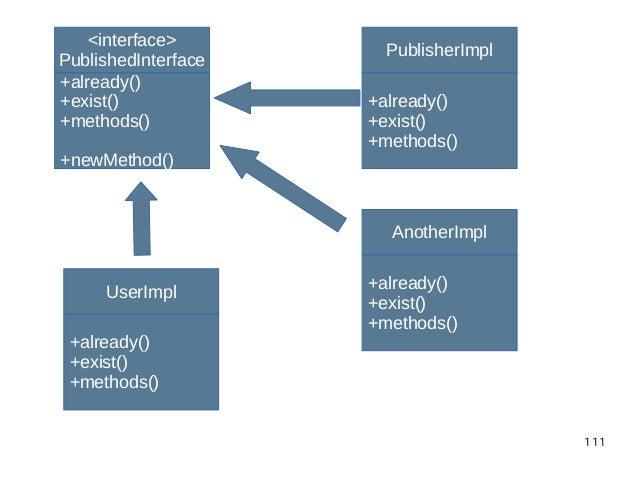111 <interface> PublishedInterface +already() +exist() +methods() +newMethod() PublisherImpl +already() +exist() +methods(...