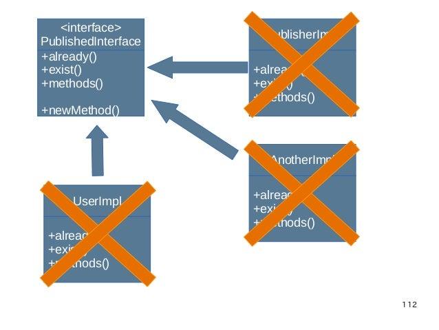 112 <interface> PublishedInterface +already() +exist() +methods() +newMethod() PublisherImpl +already() +exist() +methods(...
