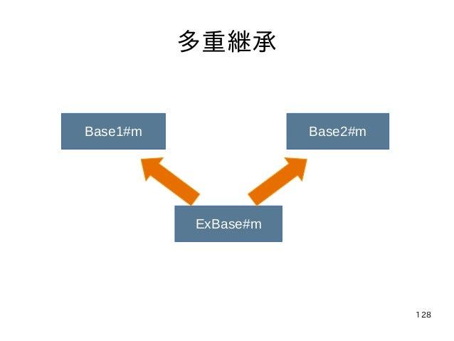 128 多重継承 Base1#m Base2#m ExBase#m