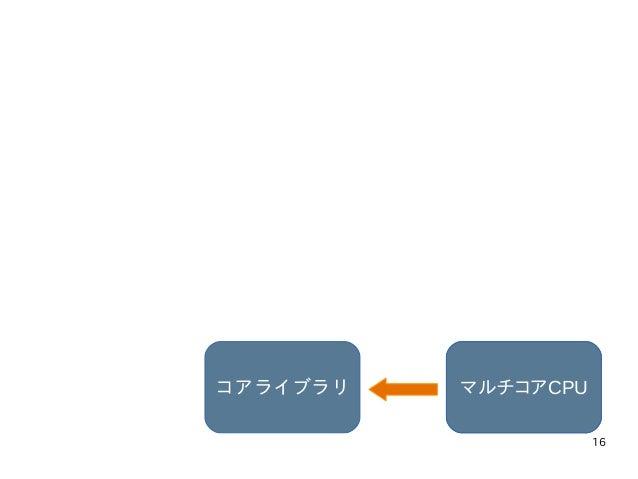 16 マルチコアCPUの 台頭 マルチコアCPUコアライブラリ