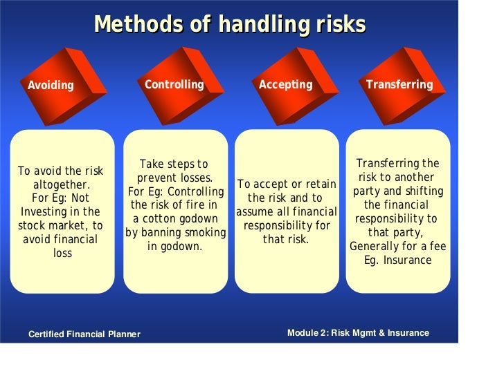Risk monitoring and reporting methods