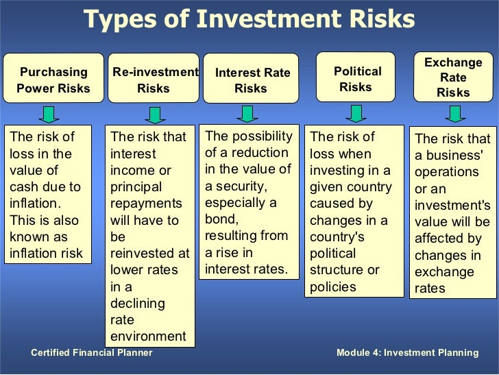 types of risks in banking and finance