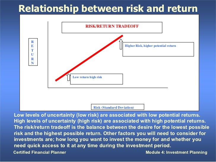 risk and return tradeoff memo Presentation on 'tradepresentation on 'trade off between risk andoff between risk and return', chapter -6return', chapter -6 • prsentated by • nasif.