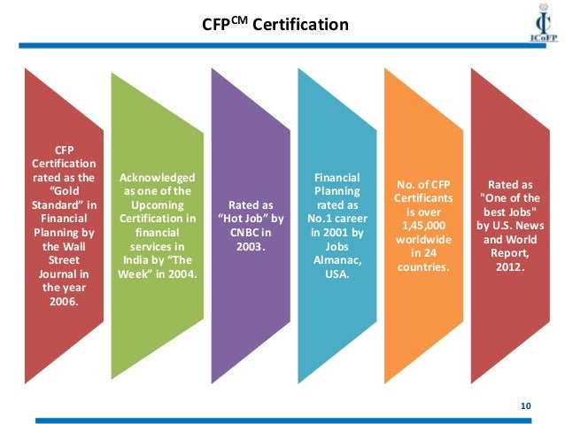 Certified Financial Planner (CFP) Certification Course