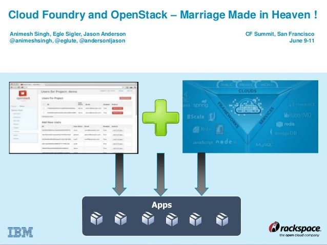 1 Cloud Foundry and OpenStack – Marriage Made in Heaven ! Apps Animesh Singh, Egle Sigler, Jason Anderson @animeshsingh, @...
