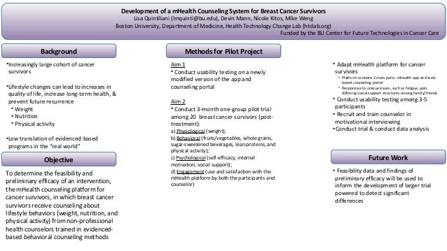 Breast cancer counseling