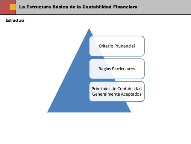 Contabilidad Financiera Unidad 1