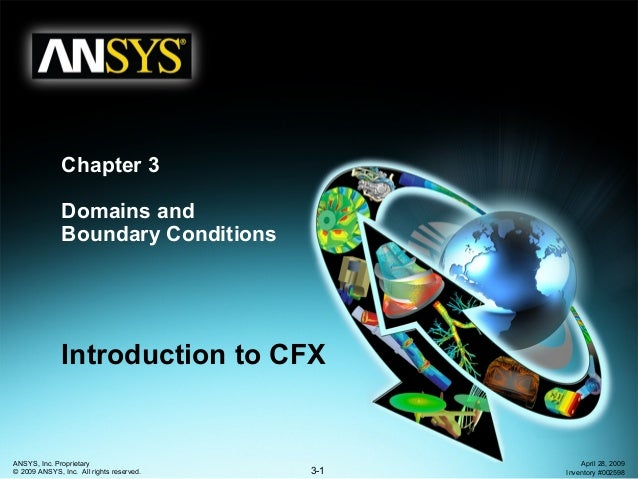 3-1 ANSYS, Inc. Proprietary © 2009 ANSYS, Inc. All rights reserved. April 28, 2009 Inventory #002598 Chapter 3 Domains and...