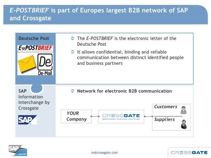 E-POSTBRIEF is part of Europes largest B2B network of SAPand Crossgate  Deutsche Post      The E-POSTBRIEF is the electro...