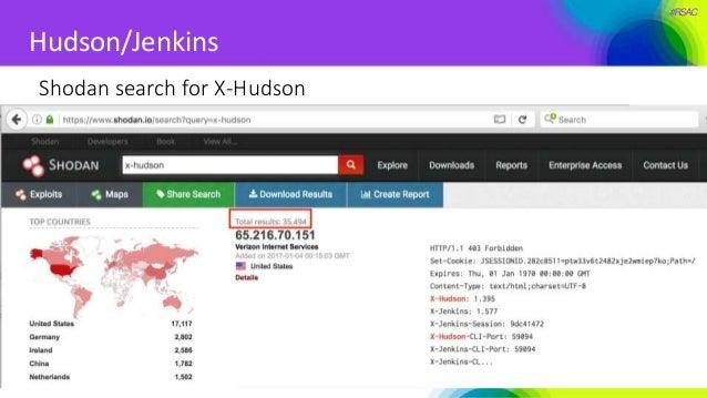 #RSAC Shodan search for X-Hudson Hudson/Jenkins
