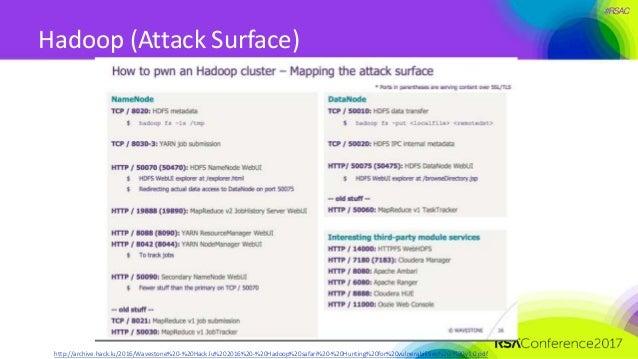 #RSAC Hadoop (Attack Surface) http://archive.hack.lu/2016/Wavestone%20-%20Hack.lu%202016%20-%20Hadoop%20safari%20-%20Hunti...