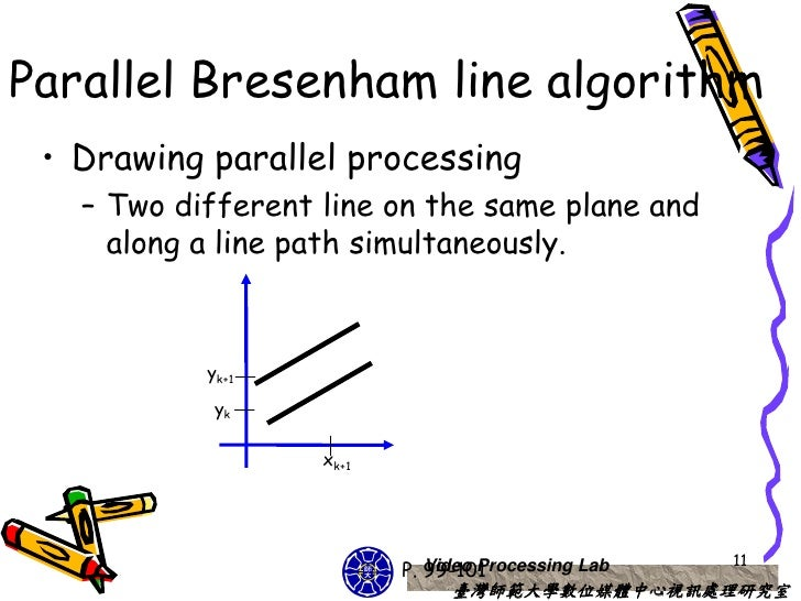 Bresenham Line Drawing Algorithm For Positive Slope : Cg opengl line area course