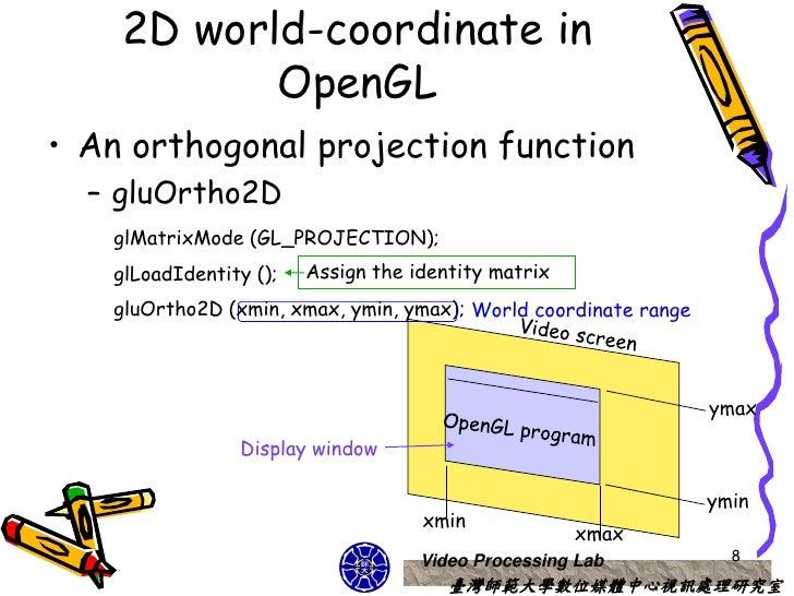 Line Drawing Algorithm Using Opengl : Cg opengl line area course