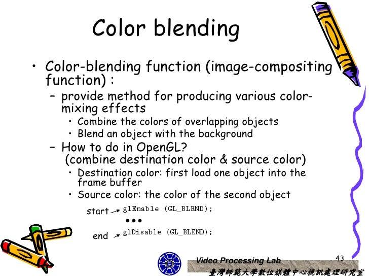 CG OpenGL polar curves & input display color-course 4