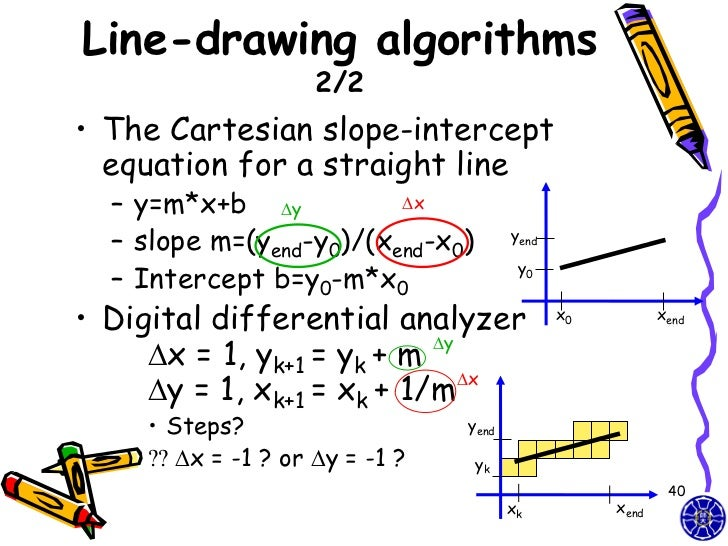 Digital Differential Analyzer Line Drawing Algorithm In Java : Cg simple opengl point line course