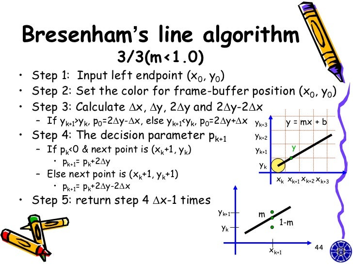 Line Drawing Algorithm With An Example : Cg simple opengl point line course