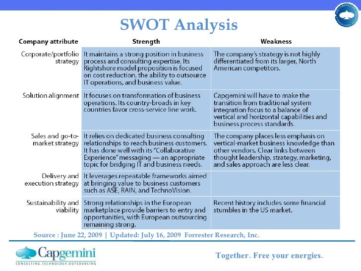 SWOT: Ernst & Young, Business Consulting, Worldwide