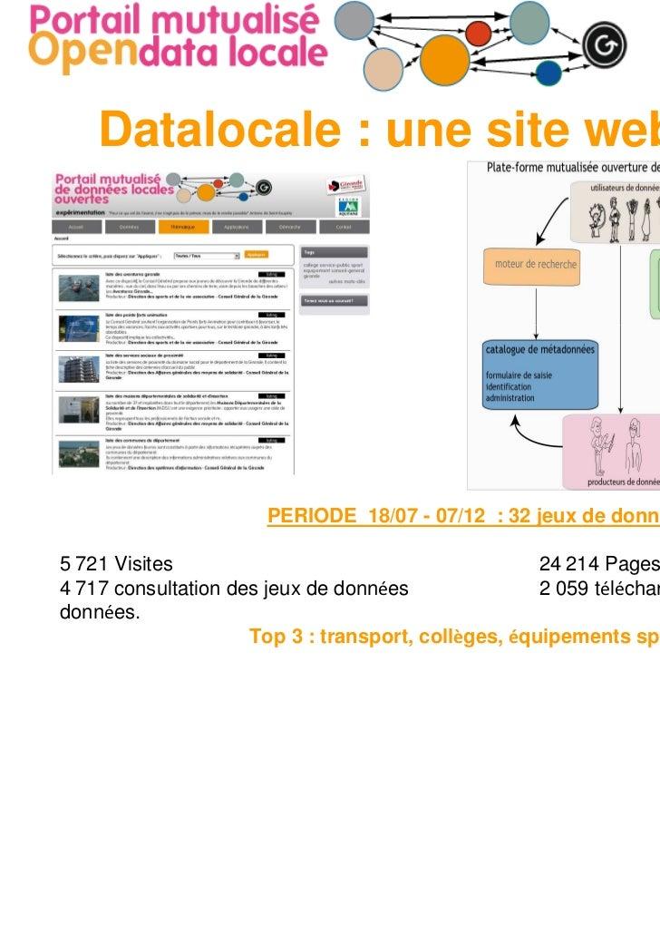 Datalocale : une site web ouvert                      PERIODE 18/07 - 07/12 : 32 jeux de données5 721 Visites             ...