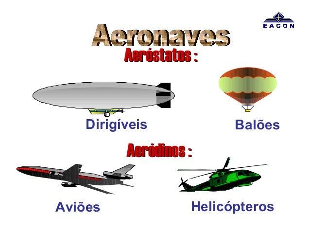 Aeróstatos :Aeróstatos : Aeródinos :Aeródinos : BalõesDirigíveis HelicópterosAviões