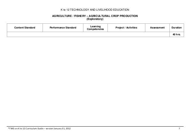 K to 12 TECHNOLOGY AND LIVELIHOOD EDUCATIONAGRICULTURE / FISHERY – AGRICULTURAL CROP PRODUCTION(Exploratory)*TWG on K to 1...