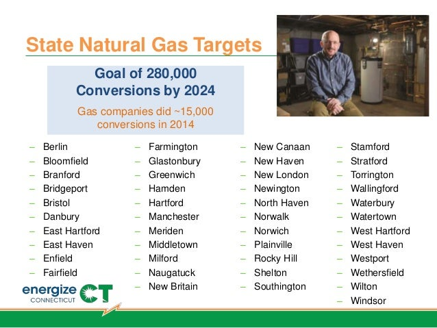 Natural Gas Cost Norwalk Ct