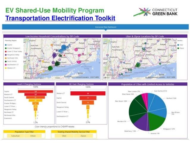 Connecticut Green Bank Stakeholder Webinar Quarter 4 FY17