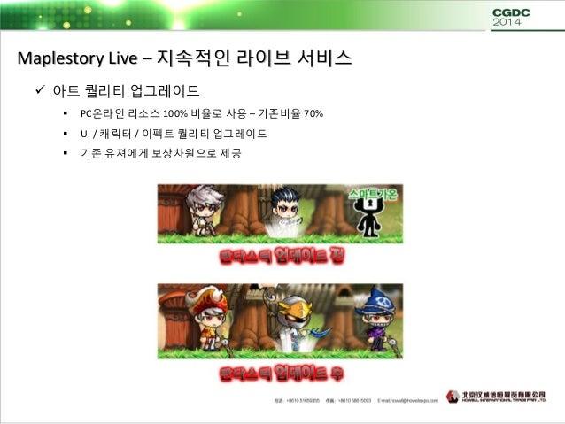 Maplestory Live – 지속적인 라이브 서비스  지속적인 컨텐츠 업데이트  데몬 슬레이어 - 캐릭터  엔젤릭 버스터 - 캐릭터  네오시티 – 테마/맵  지속적인 시스템 업데이트  3번의 만렙 상향 –...