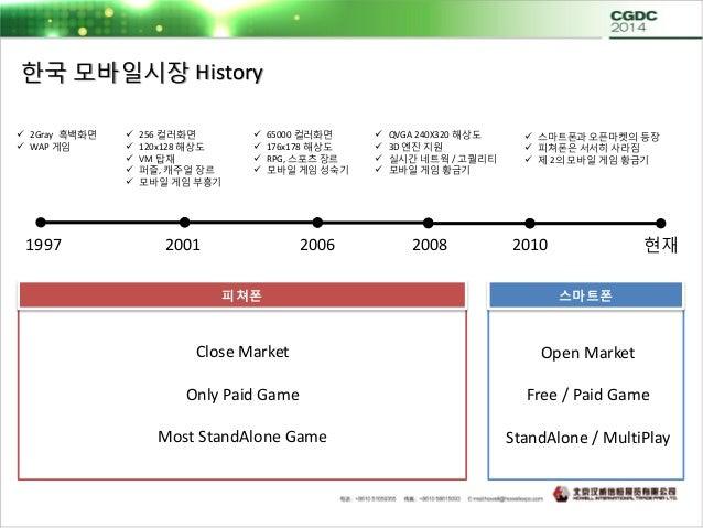 메이플스토리 도적편 이전의 모바일 메이플 스토리 이질감 전혀 다른 게임 Low Quality IP 게임의 최우선 과제는 최대한 원작과 똑같이 만드는 것이다! 색다른 재미는 그 다음 문제!