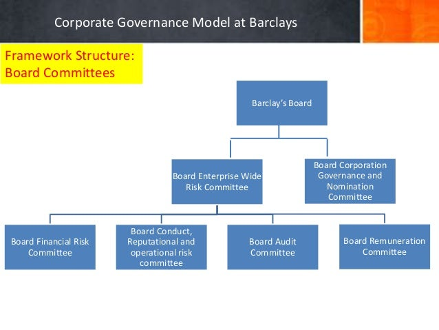 tesco capital structure