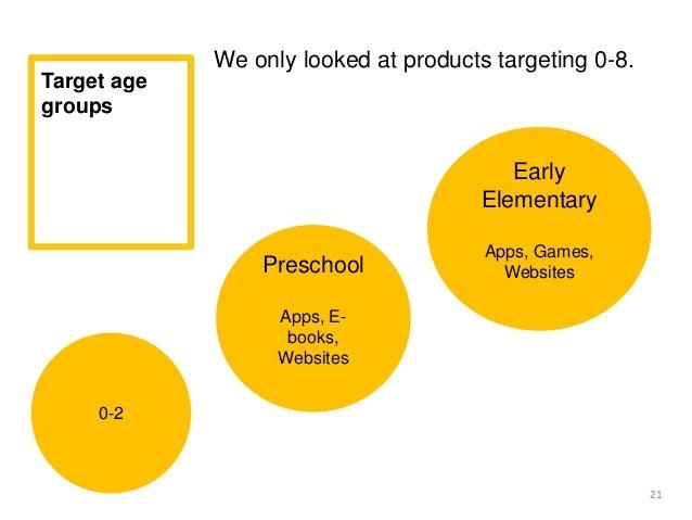 Resultado de imagem para digital literacy preschool