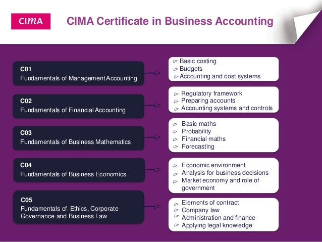 Chartered Institute Of Management Accountants Recruitment