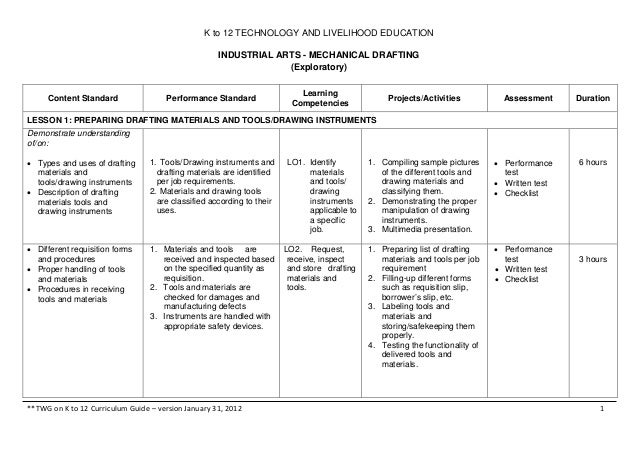 K to 12 TECHNOLOGY AND LIVELIHOOD EDUCATIONINDUSTRIAL ARTS - MECHANICAL DRAFTING(Exploratory)**TWG on K to 12 Curriculum G...