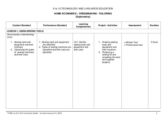 K to 12 TECHNOLOGY AND LIVELIHOOD EDUCATIONHOME ECONOMICS – DRESSMAKING / TAILORING(Exploratory)*TWG on K to 12 Curriculum...