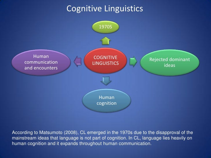 cognitive linguistics and psycholinguistics