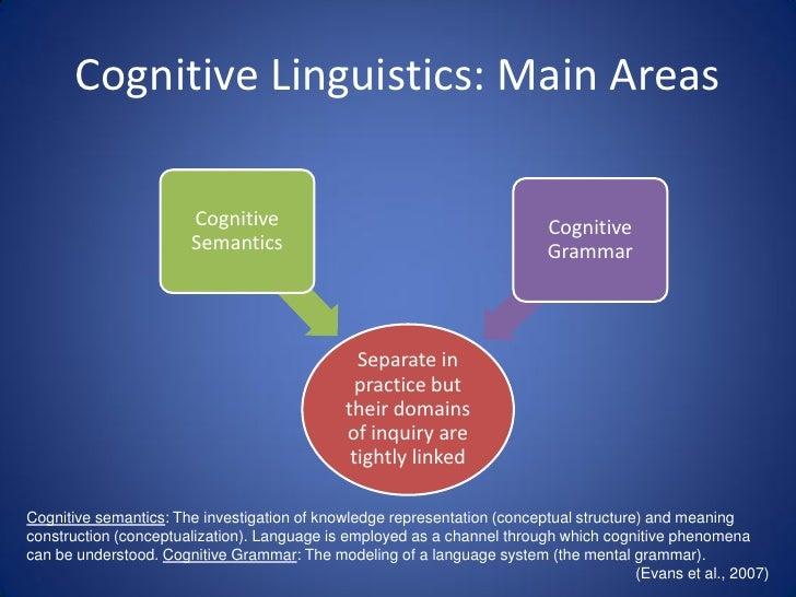 Cognitive Linguistics The Case Of Find