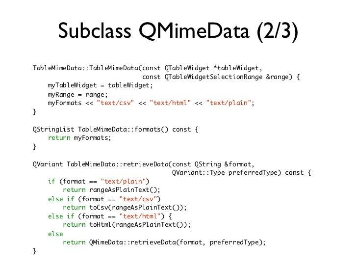 gui programming in c pdf