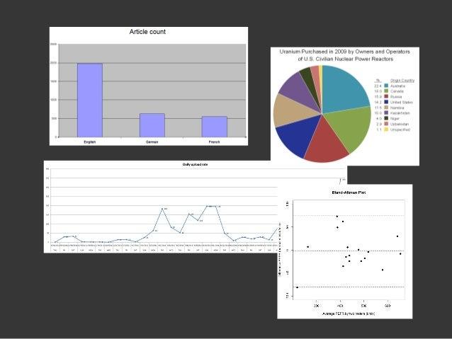 Visualising Data with Code Slide 3
