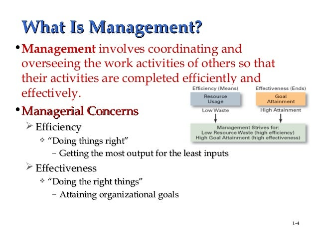 explain how ethics affects the four functions of management In the world of project management, ethics plays a significant role in day-to-day  interactions and behaviors ethics enables stakeholders.