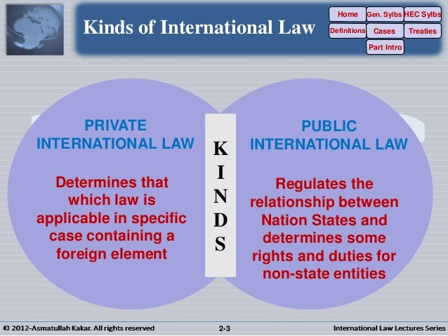 private international law essays In this essay i define international economic law as the international law  the  inquiry issues of private international law, as well as of economic warfare on the .