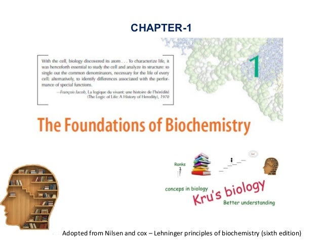 CHAPTER-1 Adopted from Nilsen and cox – Lehninger principles of biochemistry (sixth edition)