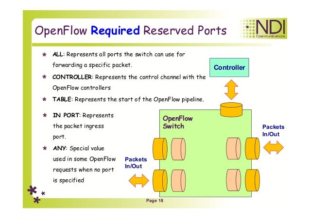 Ch 02 --- sdn and openflow architecture