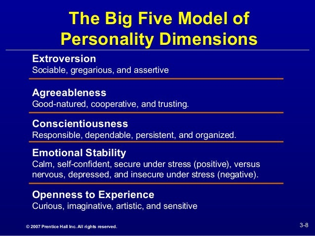 big five personality based on your Understanding the big five personality traits with examples understanding the big five personality traits with examples the health-and-fitness.