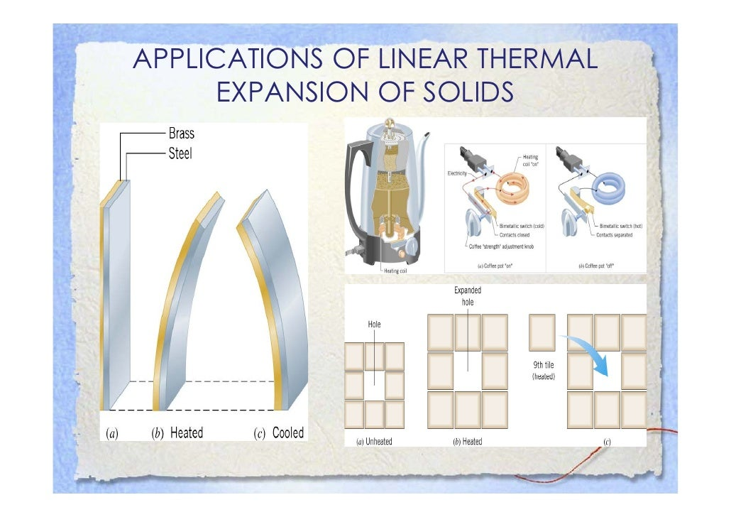 linear thermal expansion The overall coefficient is the linear thermal expansion (in) per degree fahrenheit or celsius coefficient of thermal expansion for various materials at different temperatures else, in whole or in part.